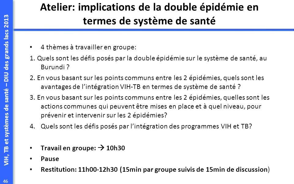 Atelier: implications de la double épidémie en termes de système de santé