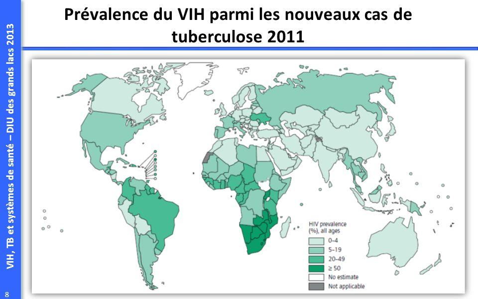 Prévalence du VIH parmi les nouveaux cas de tuberculose 2011