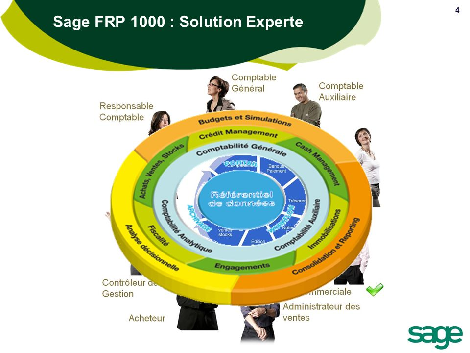 Sage FRP 1000 : Solution Experte