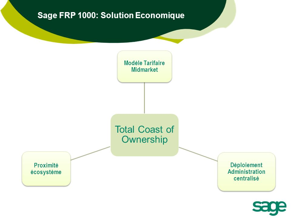 Sage FRP 1000: Solution Economique