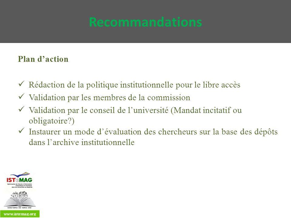 Recommandations Plan d'action