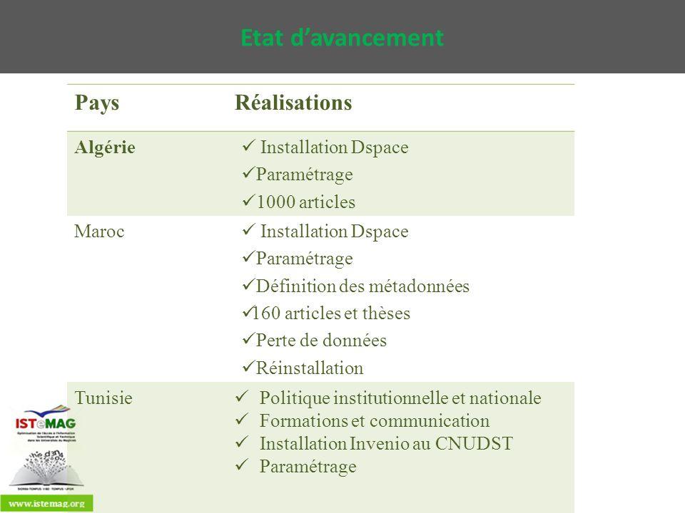 Etat d'avancement Pays Réalisations Algérie Installation Dspace