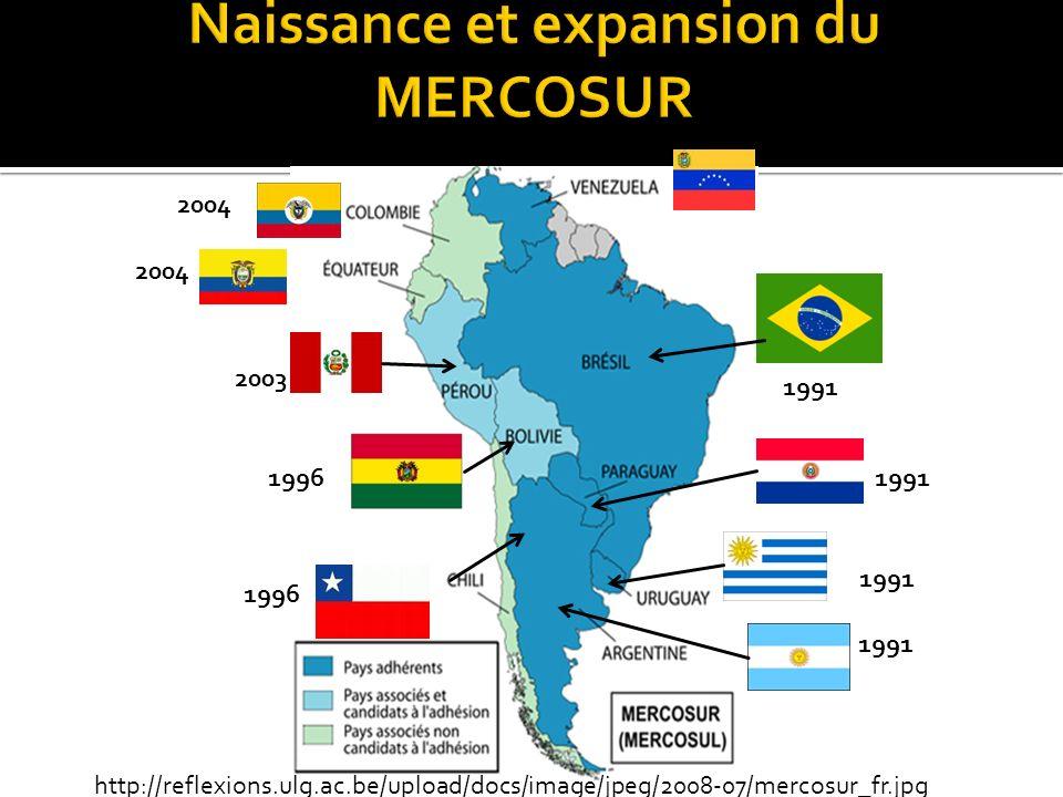 Naissance et expansion du MERCOSUR