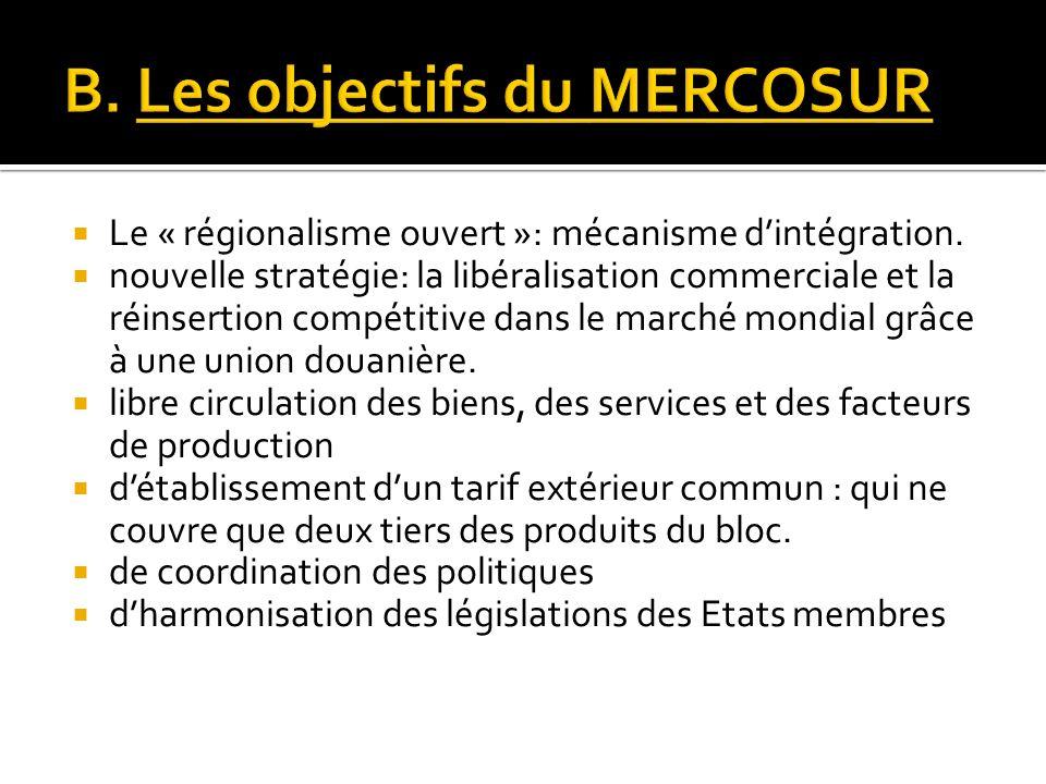 B. Les objectifs du MERCOSUR