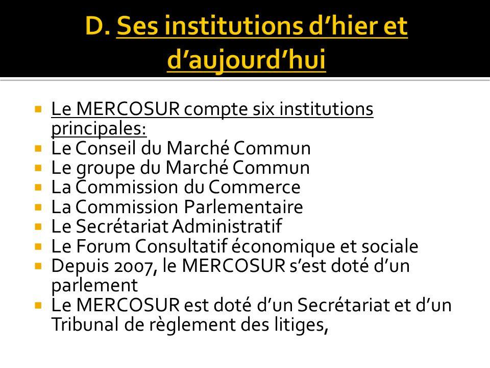 D. Ses institutions d'hier et d'aujourd'hui