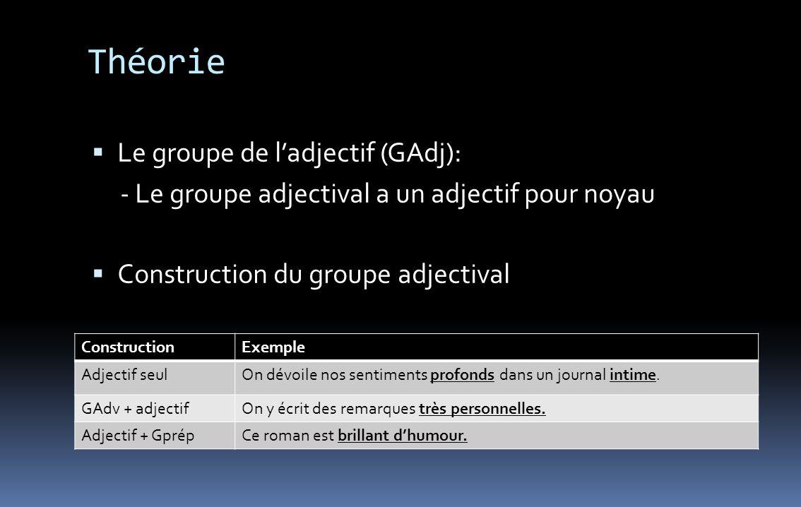 Théorie Le groupe de l'adjectif (GAdj):