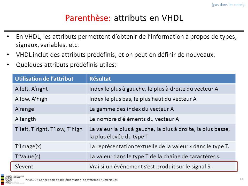 Parenthèse: attributs en VHDL