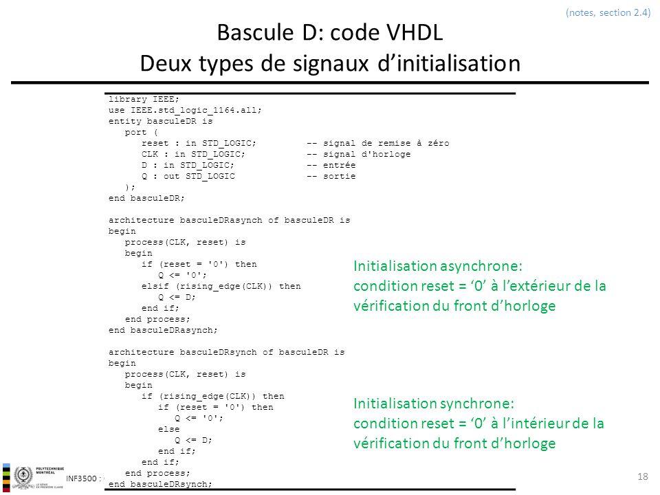 Bascule D: code VHDL Deux types de signaux d'initialisation