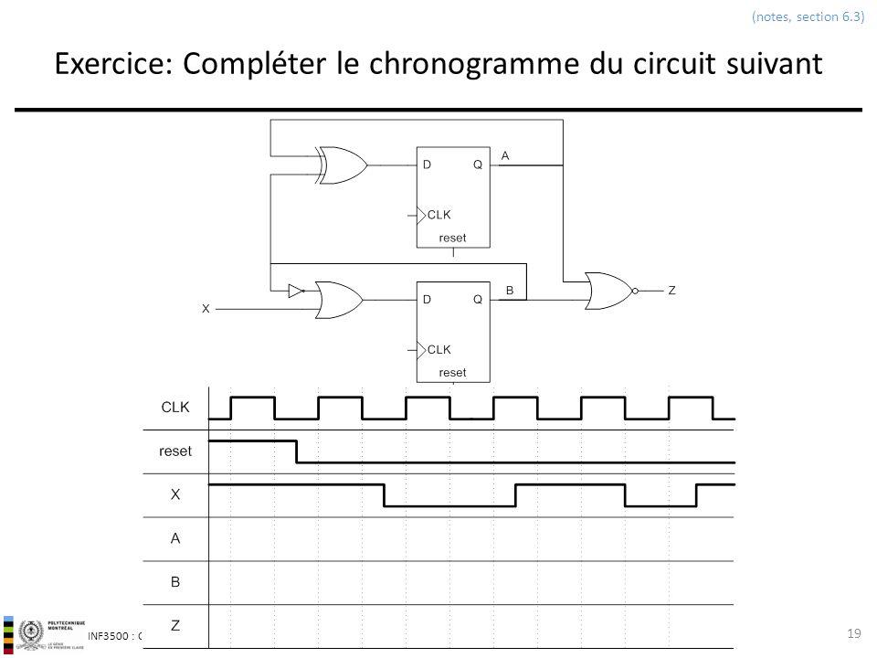 Exercice: Compléter le chronogramme du circuit suivant