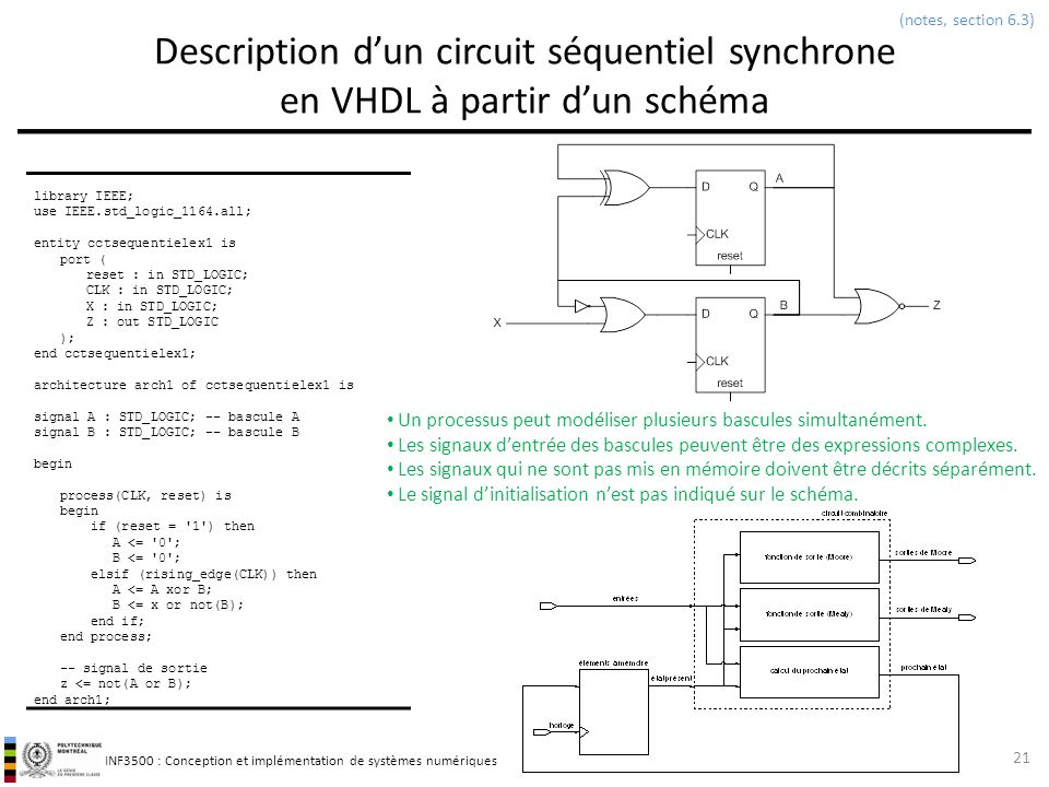 (notes, section 6.3) Description d'un circuit séquentiel synchrone en VHDL à partir d'un schéma. library IEEE;