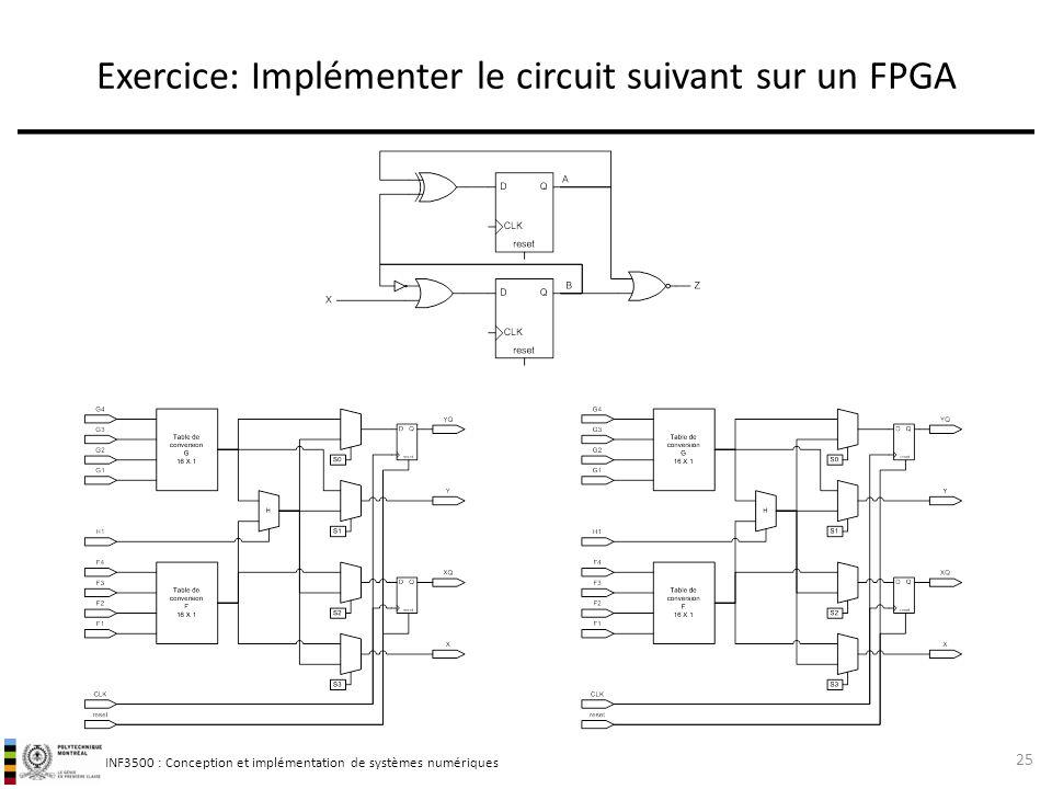 Exercice: Implémenter le circuit suivant sur un FPGA