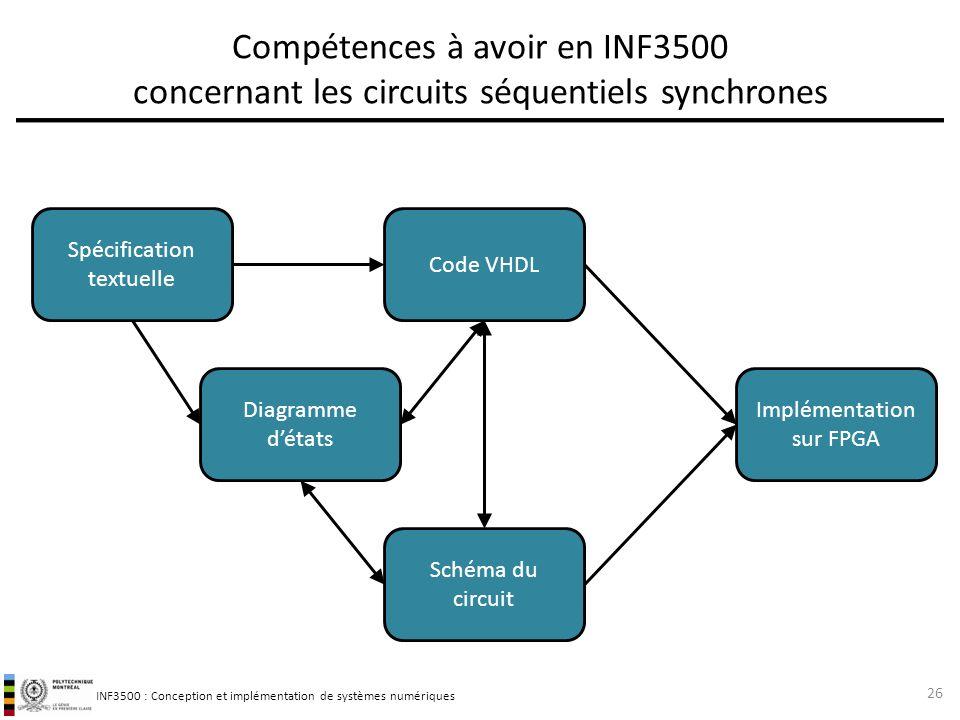 Compétences à avoir en INF3500 concernant les circuits séquentiels synchrones