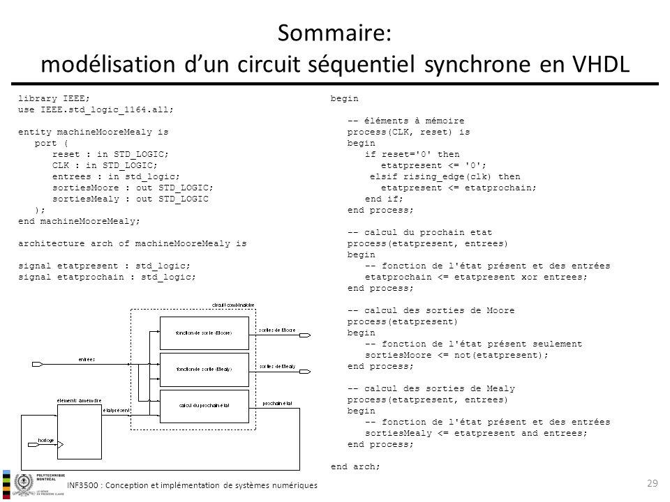 Sommaire: modélisation d'un circuit séquentiel synchrone en VHDL