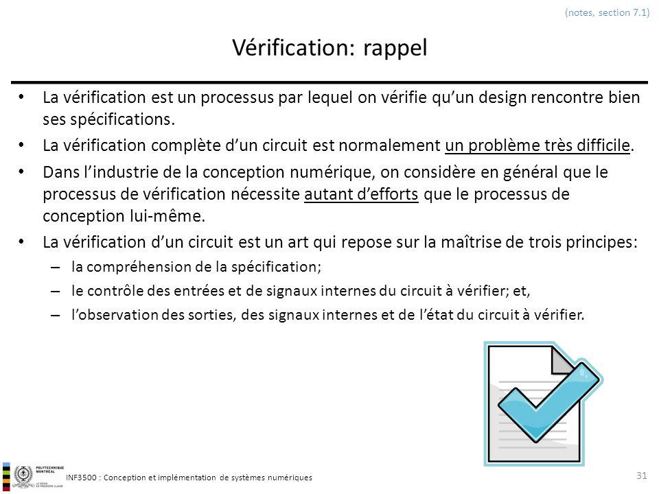 (notes, section 7.1) Vérification: rappel. La vérification est un processus par lequel on vérifie qu'un design rencontre bien ses spécifications.