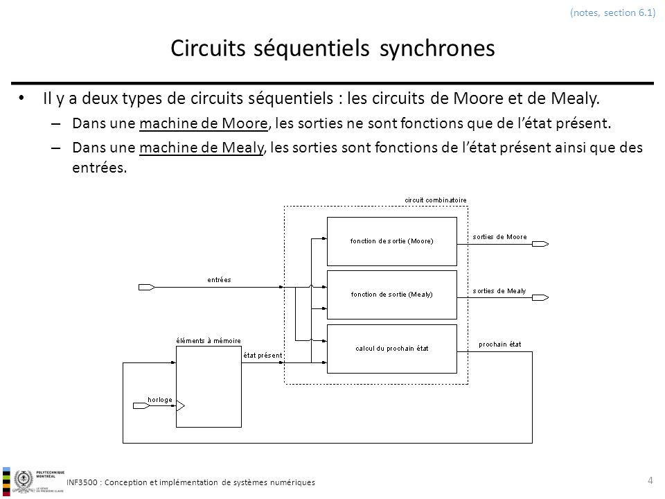 Circuits séquentiels synchrones