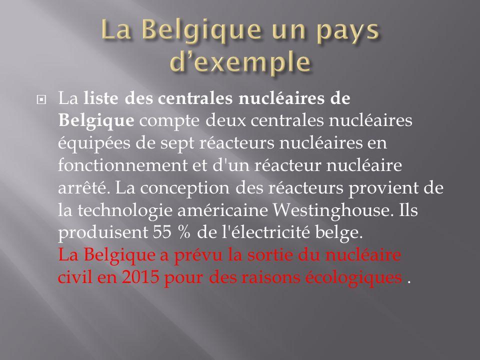 La Belgique un pays d'exemple