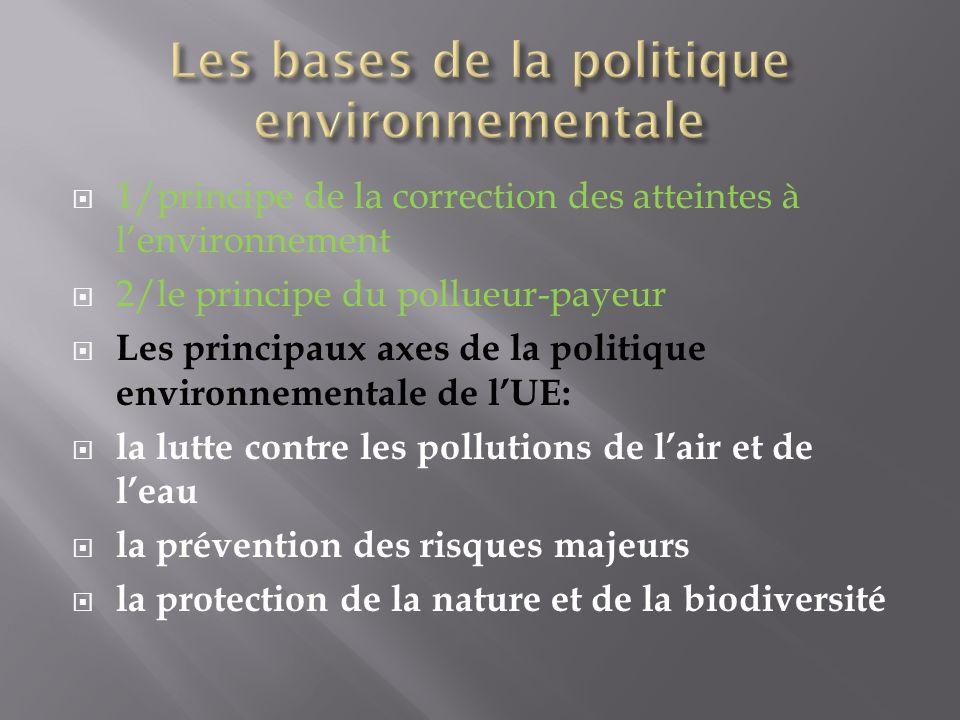 Les bases de la politique environnementale