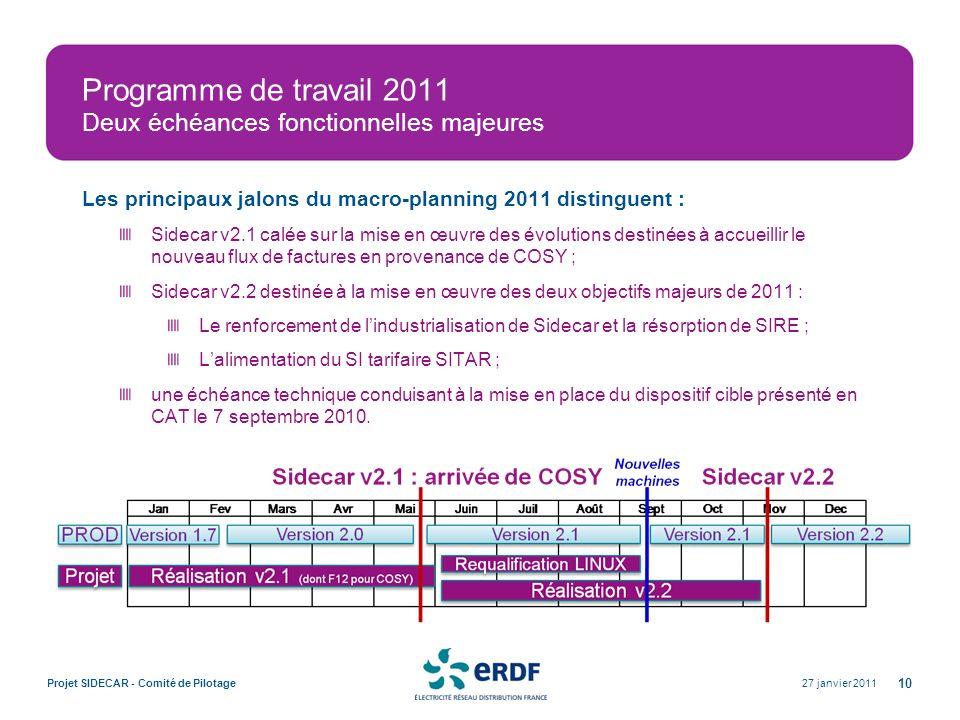 Programme de travail 2011 Deux échéances fonctionnelles majeures