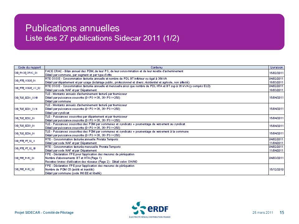 Publications annuelles Liste des 27 publications Sidecar 2011 (1/2)