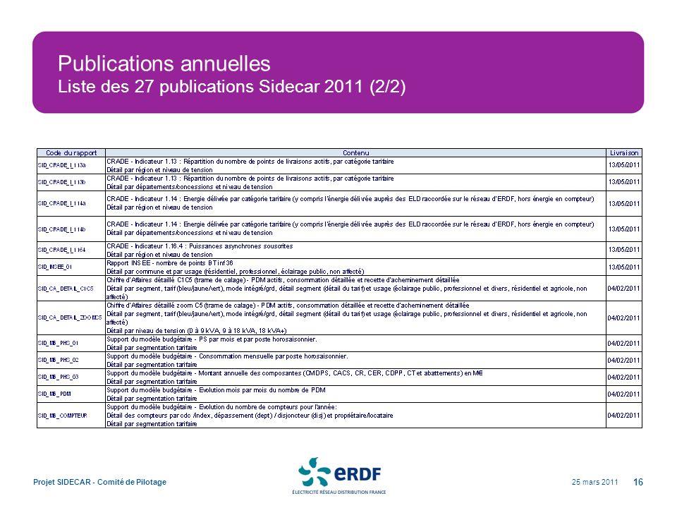 Publications annuelles Liste des 27 publications Sidecar 2011 (2/2)