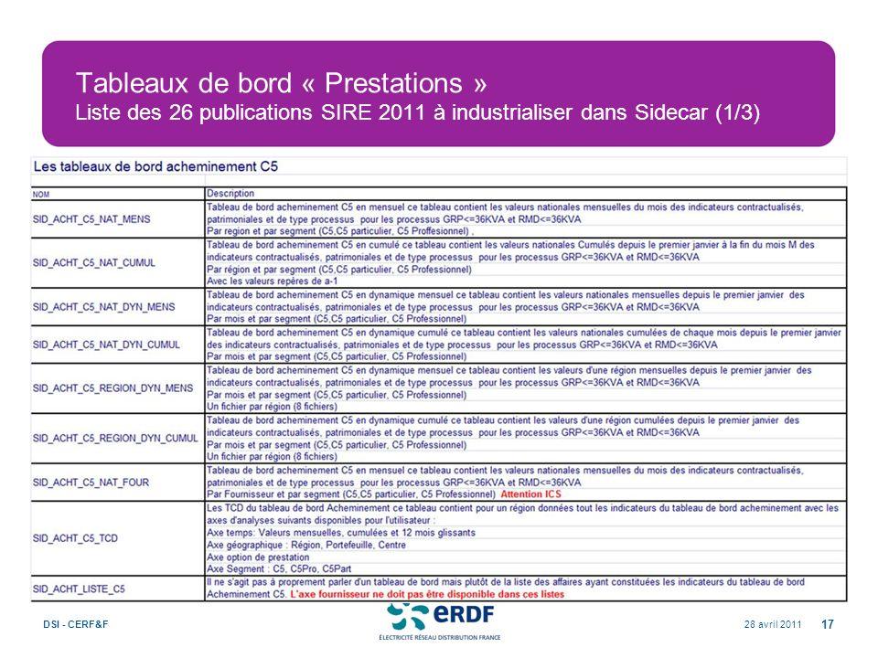 Tableaux de bord « Prestations » Liste des 26 publications SIRE 2011 à industrialiser dans Sidecar (1/3)
