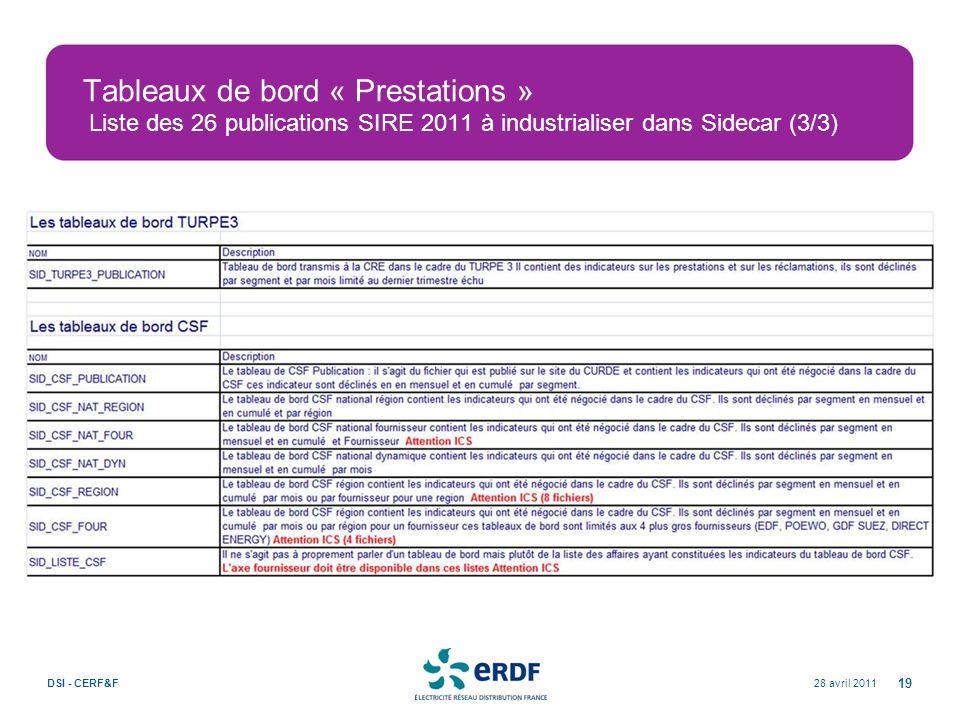 Tableaux de bord « Prestations » Liste des 26 publications SIRE 2011 à industrialiser dans Sidecar (3/3)