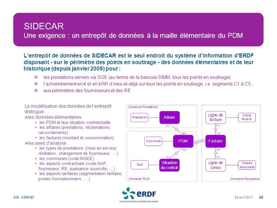 SIDECAR Une exigence : un entrepôt de données à la maille élémentaire du PDM