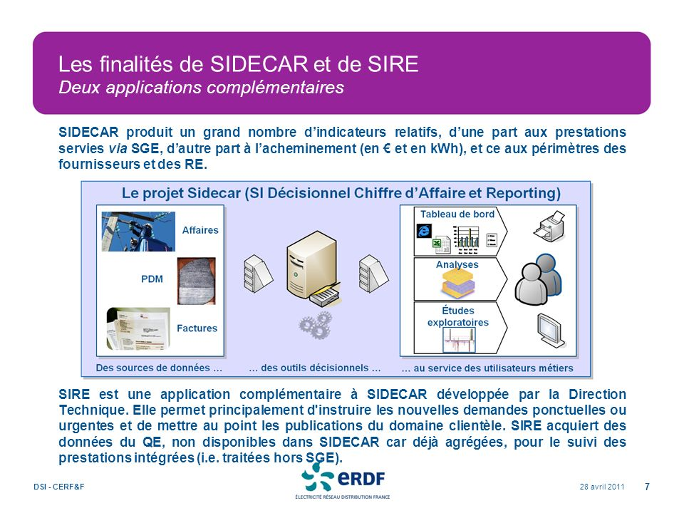 Les finalités de SIDECAR et de SIRE Deux applications complémentaires