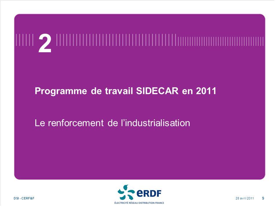 Programme de travail SIDECAR en 2011