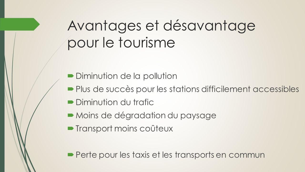 Avantages et désavantage pour le tourisme