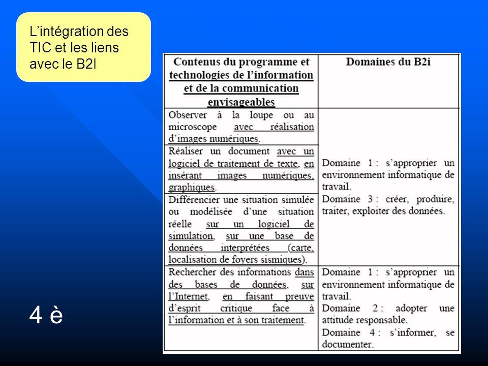 L'intégration des TIC et les liens avec le B2I