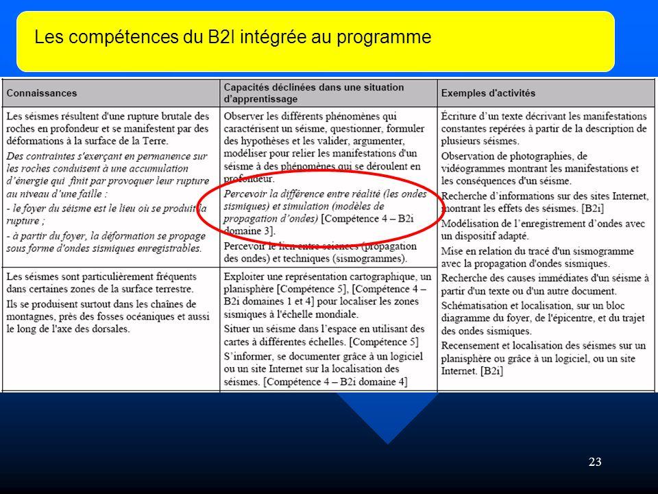 Les compétences du B2I intégrée au programme