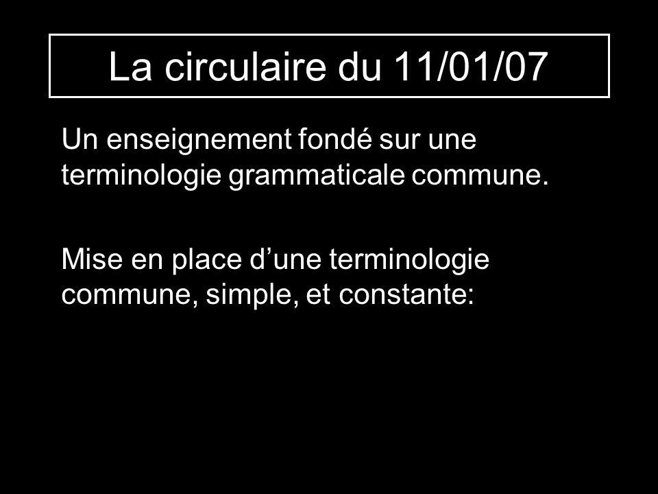 La circulaire du 11/01/07 Un enseignement fondé sur une terminologie grammaticale commune.