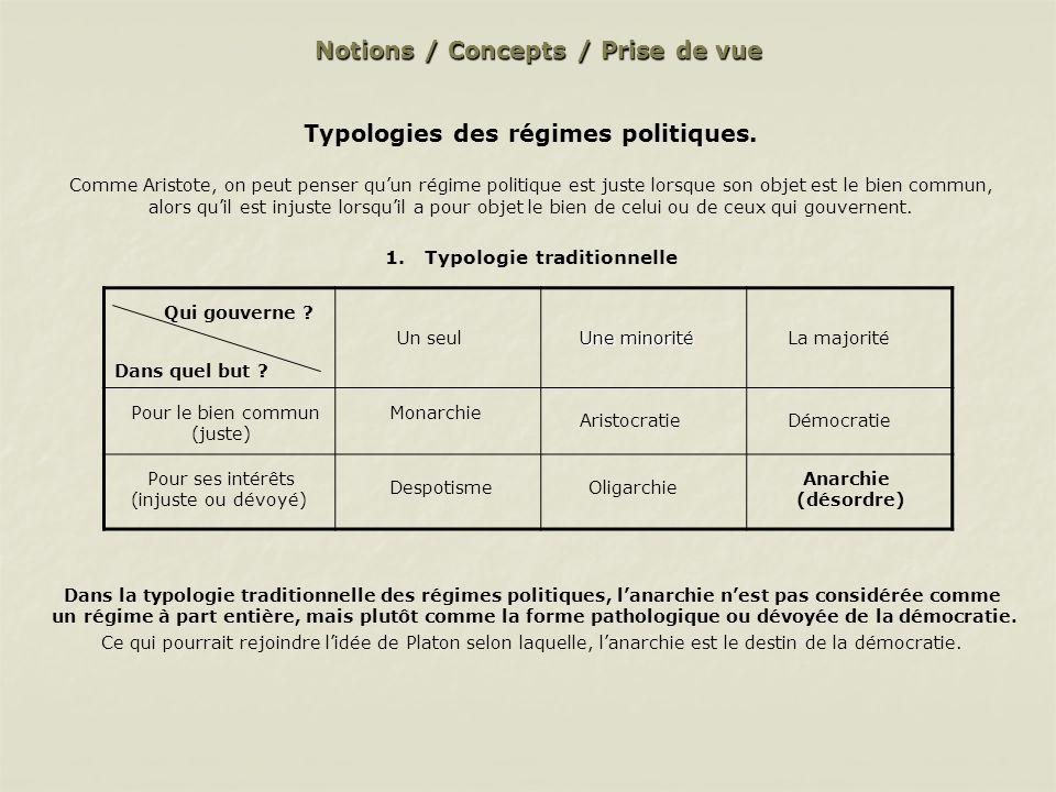 Notions / Concepts / Prise de vue Typologies des régimes politiques.