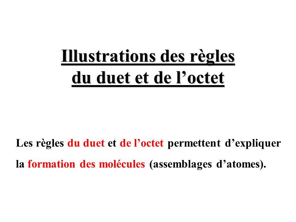 Illustrations des règles du duet et de l'octet