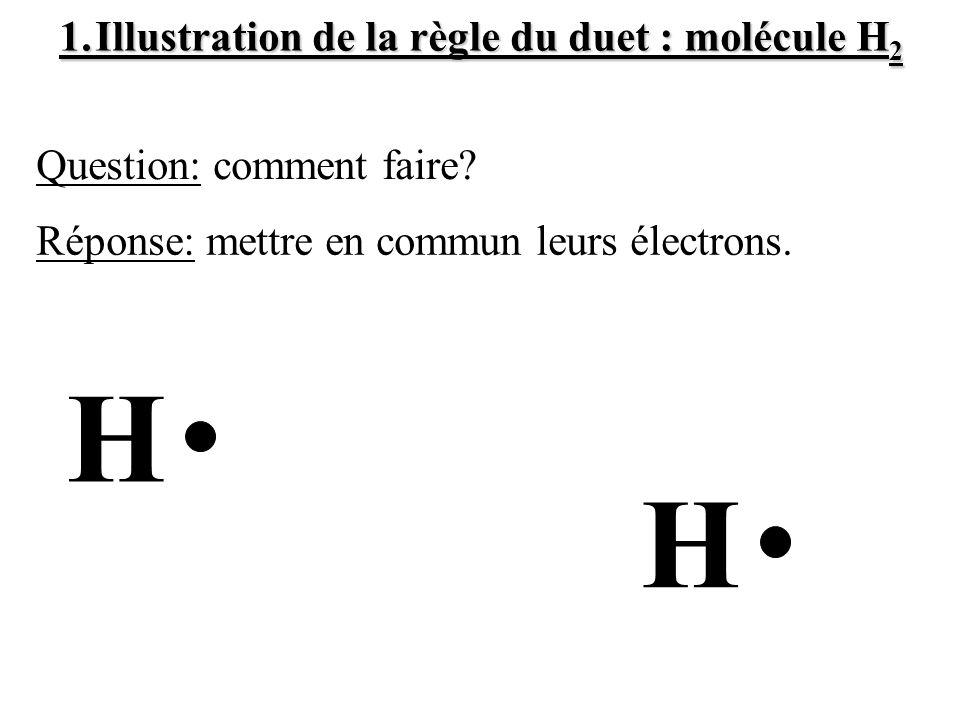 1. Illustration de la règle du duet : molécule H2