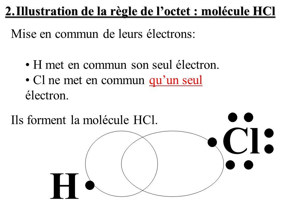 2. Illustration de la règle de l'octet : molécule HCl