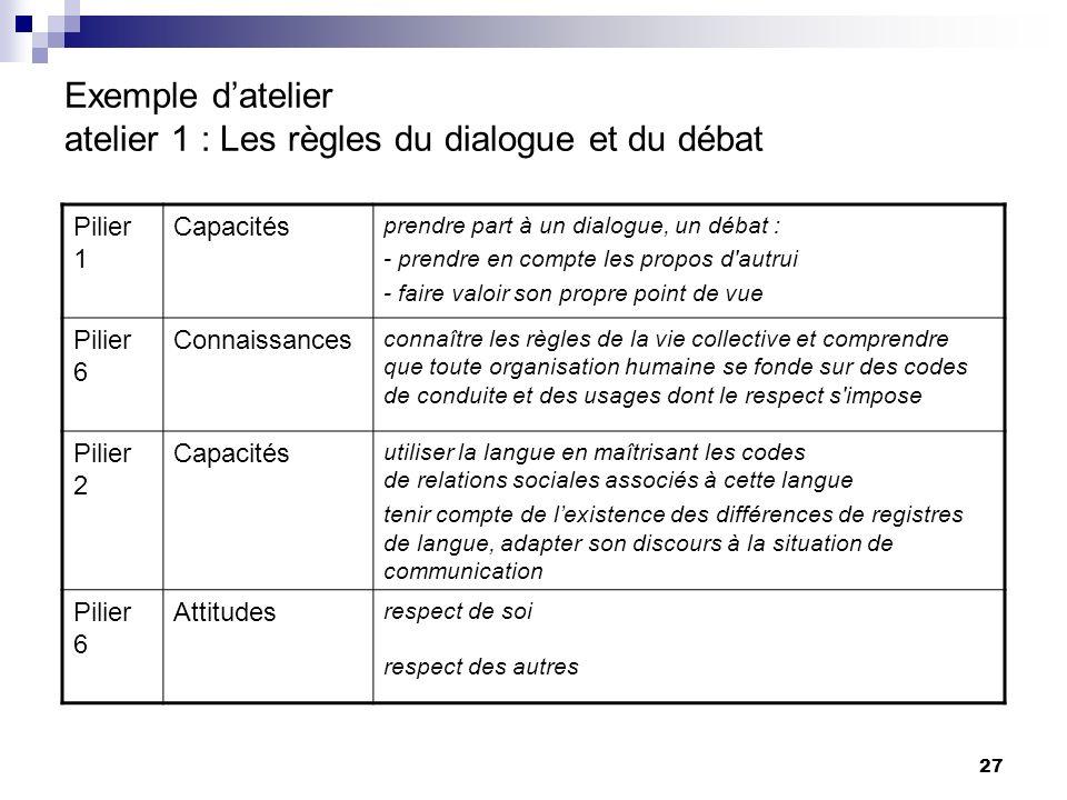 Exemple d'atelier atelier 1 : Les règles du dialogue et du débat