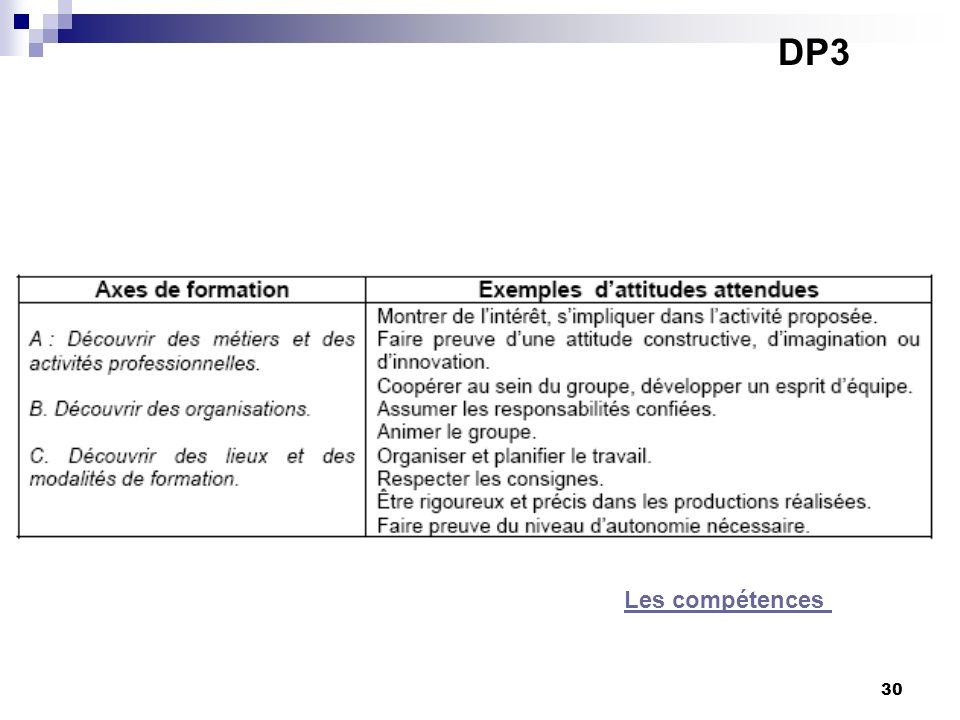 DP3 Les compétences