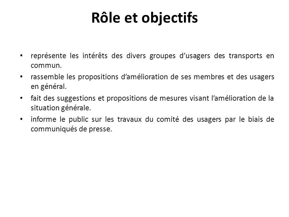 Rôle et objectifs représente les intérêts des divers groupes d'usagers des transports en commun.
