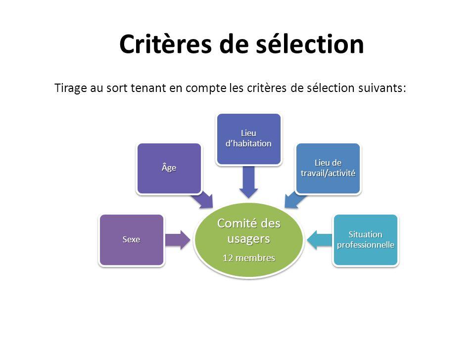 Critères de sélection Comité des usagers
