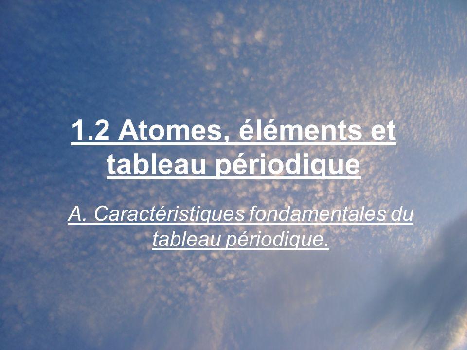 1.2 Atomes, éléments et tableau périodique