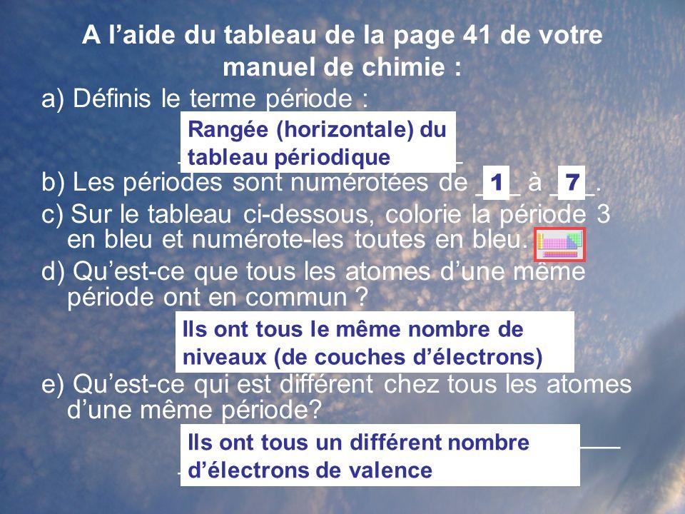 A l'aide du tableau de la page 41 de votre manuel de chimie :