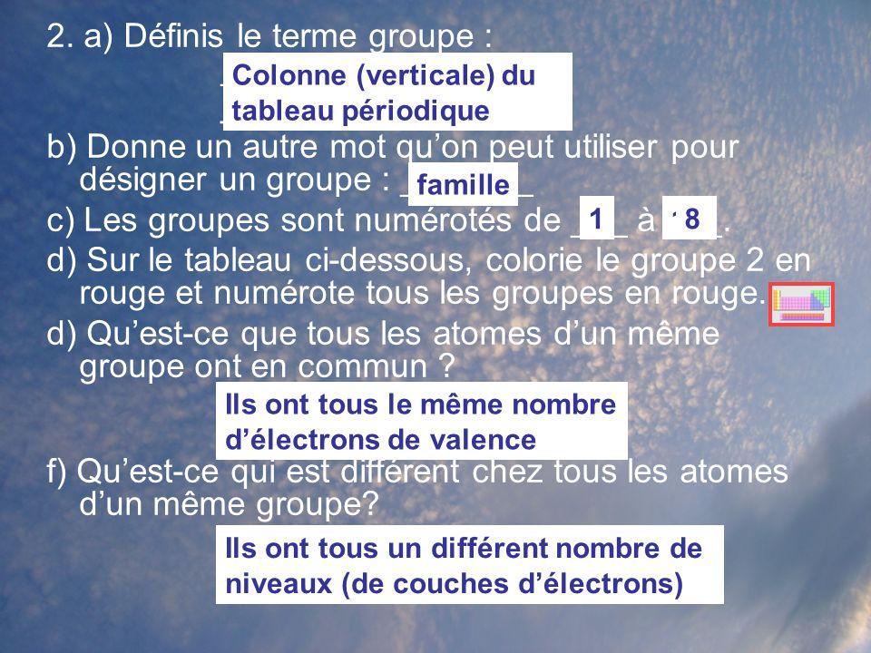 2. a) Définis le terme groupe : ________________ ________________