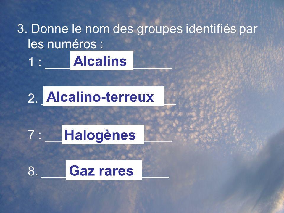 Alcalins Alcalino-terreux Halogènes Gaz rares