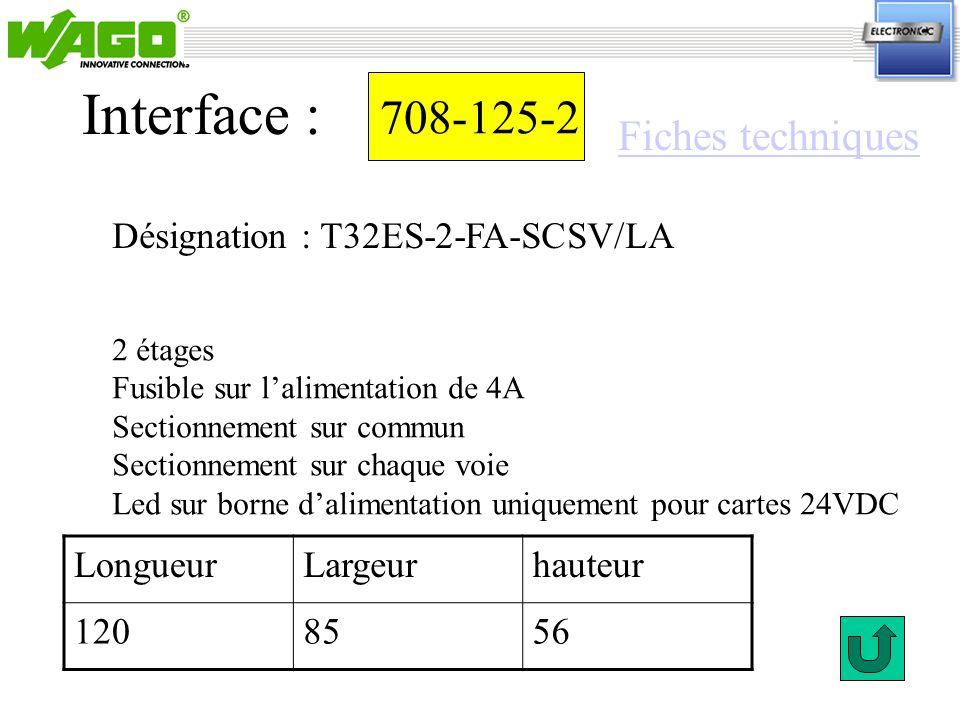Interface : 708-125-2 Fiches techniques