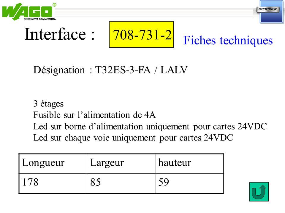 Interface : 708-731-2 Fiches techniques