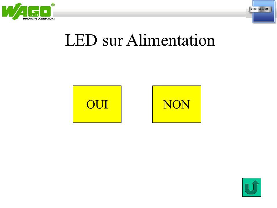 2.1.2.1.1 LED sur Alimentation OUI NON