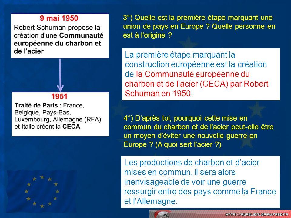 3°) Quelle est la première étape marquant une union de pays en Europe