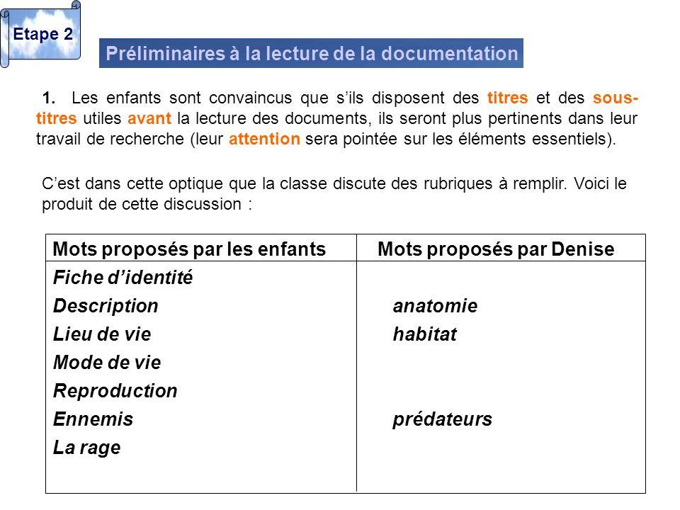 Préliminaires à la lecture de la documentation